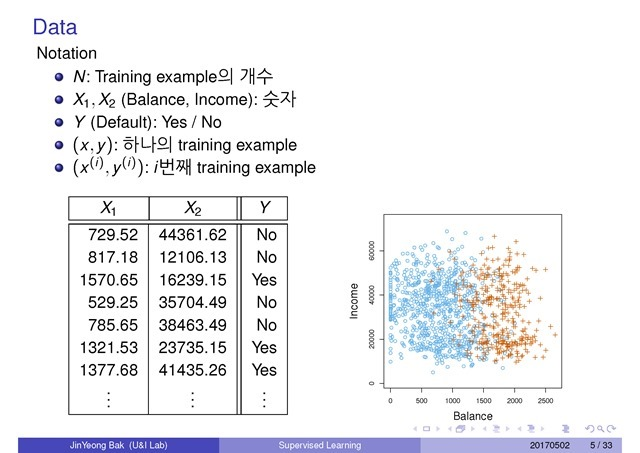 02_LogisticRegression_Page_05
