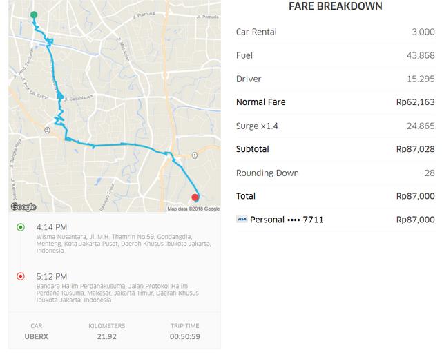 Uber_Riders